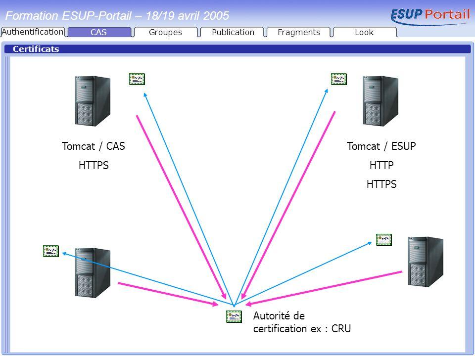 Certificats Tomcat / CAS HTTPS Tomcat / ESUP HTTP HTTPS Autorité de certification ex : CRU Formation ESUP-Portail – 18/19 avril 2005 CASGroupesPublica