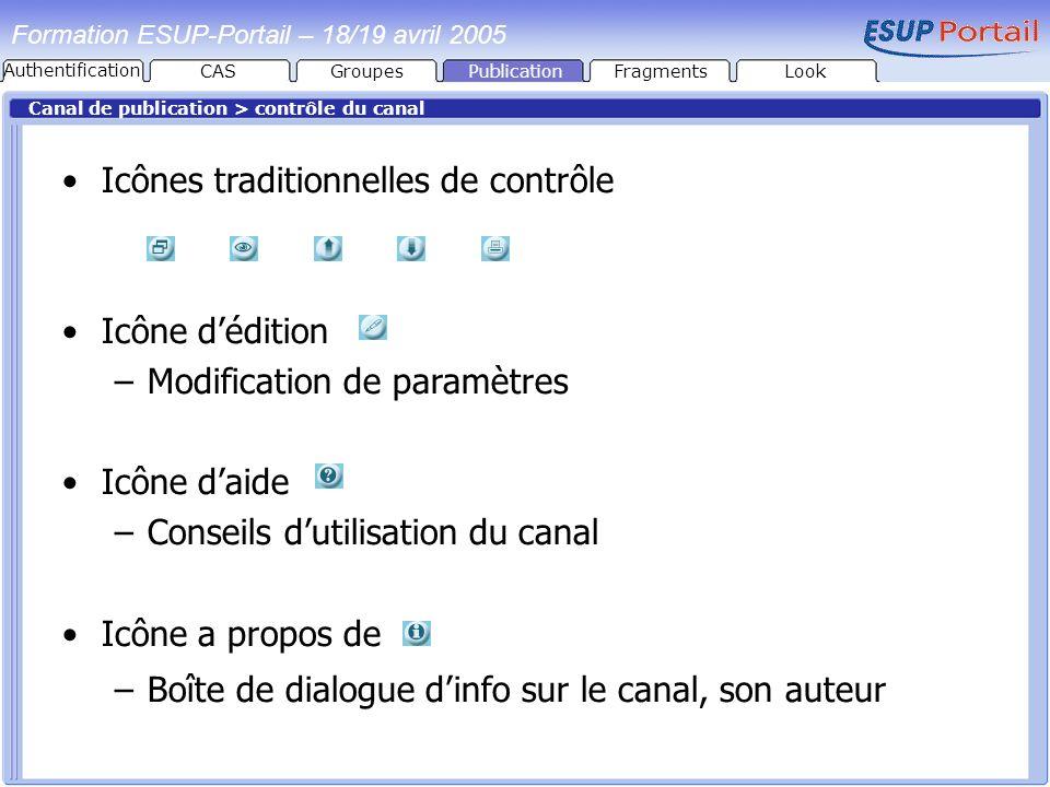 PublicationFragmentsLook Formation ESUP-Portail – 18/19 avril 2005 Canal de publication > contrôle du canal Icônes traditionnelles de contrôle Icône d