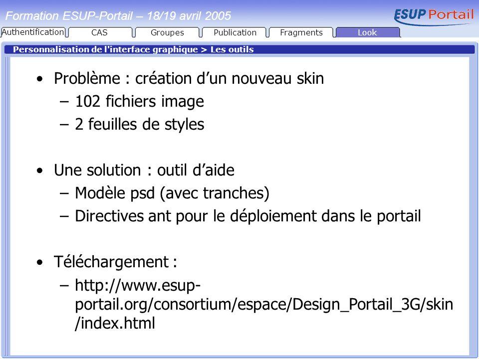 PublicationFragmentsLook Formation ESUP-Portail – 18/19 avril 2005 Personnalisation de l'interface graphique > Les outils Problème : création dun nouv