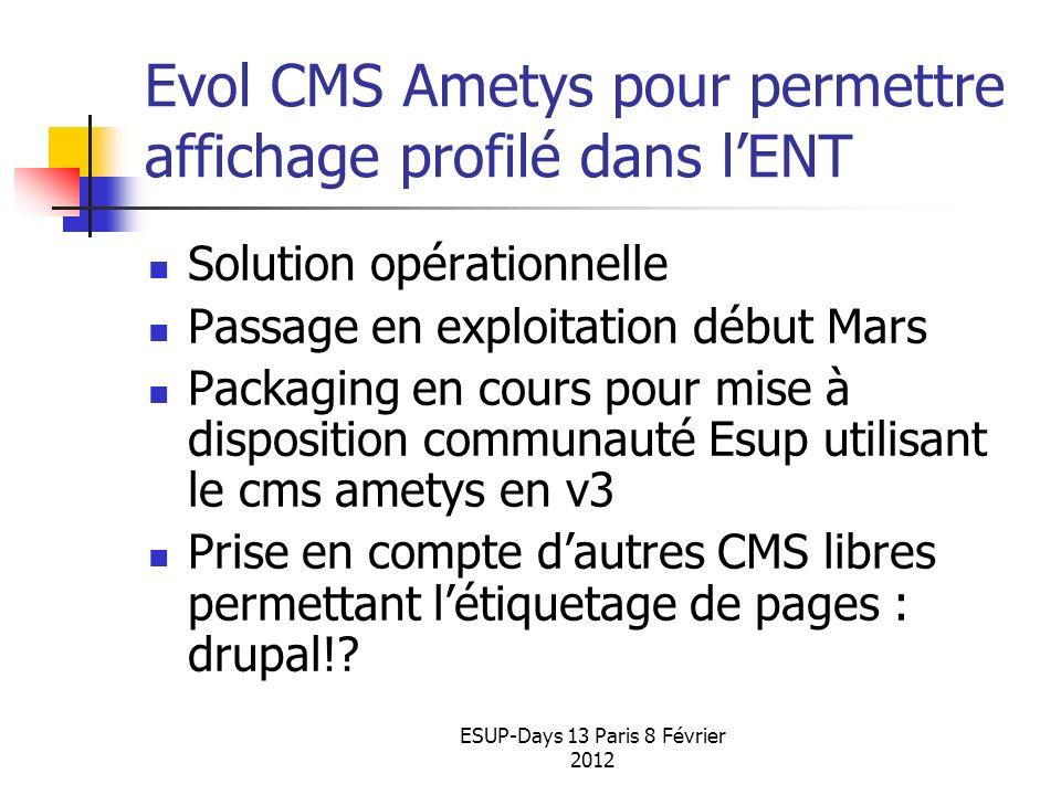 Evol CMS Ametys pour permettre affichage profilé dans lENT Solution opérationnelle Passage en exploitation début Mars Packaging en cours pour mise à d