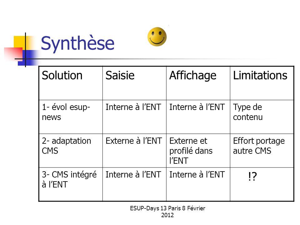 Synthèse SolutionSaisieAffichageLimitations 1- évol esup- news Interne à lENT Type de contenu 2- adaptation CMS Externe à lENTExterne et profilé dans