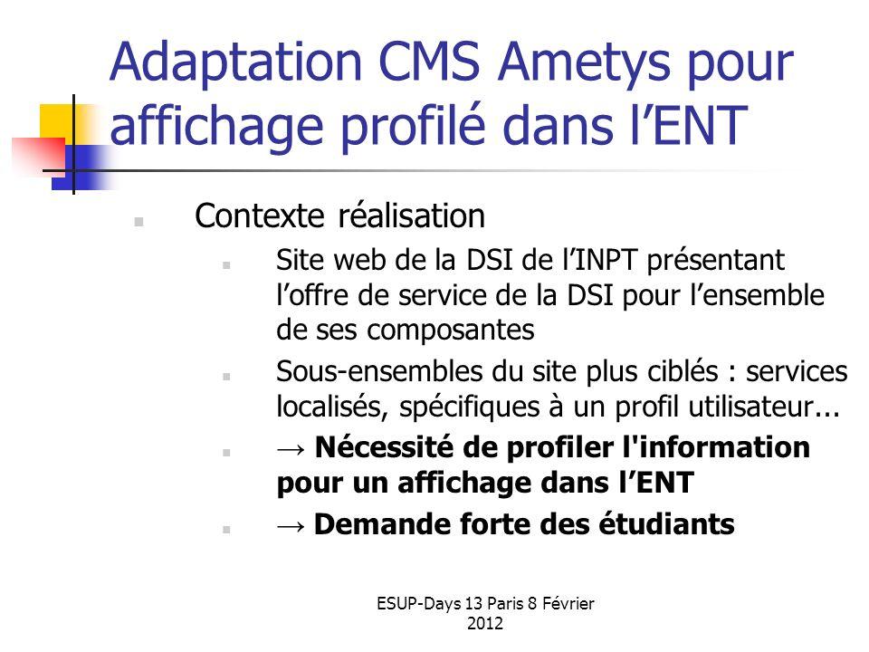 ESUP-Days 13 Paris 8 Février 2012 Adaptation CMS Ametys pour affichage profilé dans lENT Contexte réalisation Site web de la DSI de lINPT présentant l