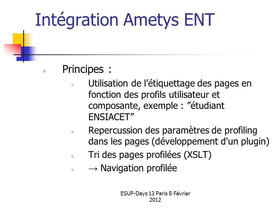 ESUP-Days 13 Paris 8 Février 2012 Intégration Ametys ENT INP Toulouse 2012 Principes : Utilisation de létiquettage des pages en fonction des profils u