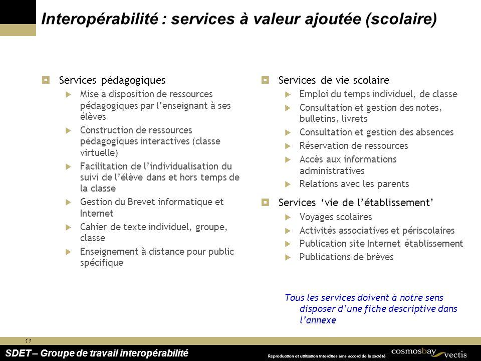 11 SDET – Groupe de travail interopérabilité Reproduction et utilisation interdites sans accord de la société Interopérabilité : services à valeur ajo