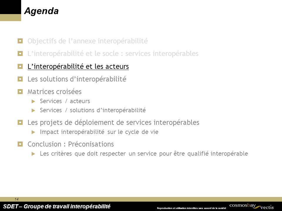 14 SDET – Groupe de travail interopérabilité Reproduction et utilisation interdites sans accord de la société Agenda Objectifs de lannexe interopérabi