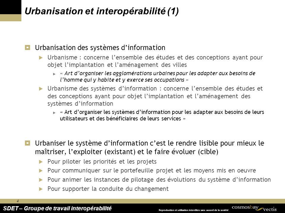 4 SDET – Groupe de travail interopérabilité Reproduction et utilisation interdites sans accord de la société Urbanisation et interopérabilité (1) Urba