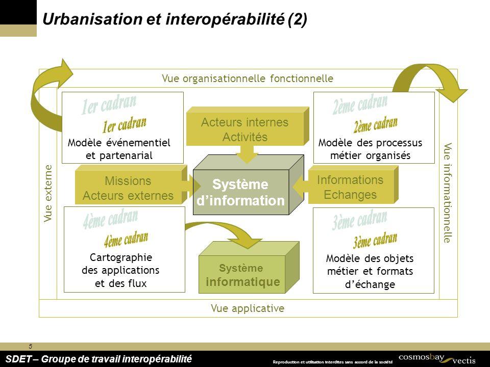 5 SDET – Groupe de travail interopérabilité Reproduction et utilisation interdites sans accord de la société Urbanisation et interopérabilité (2) Miss