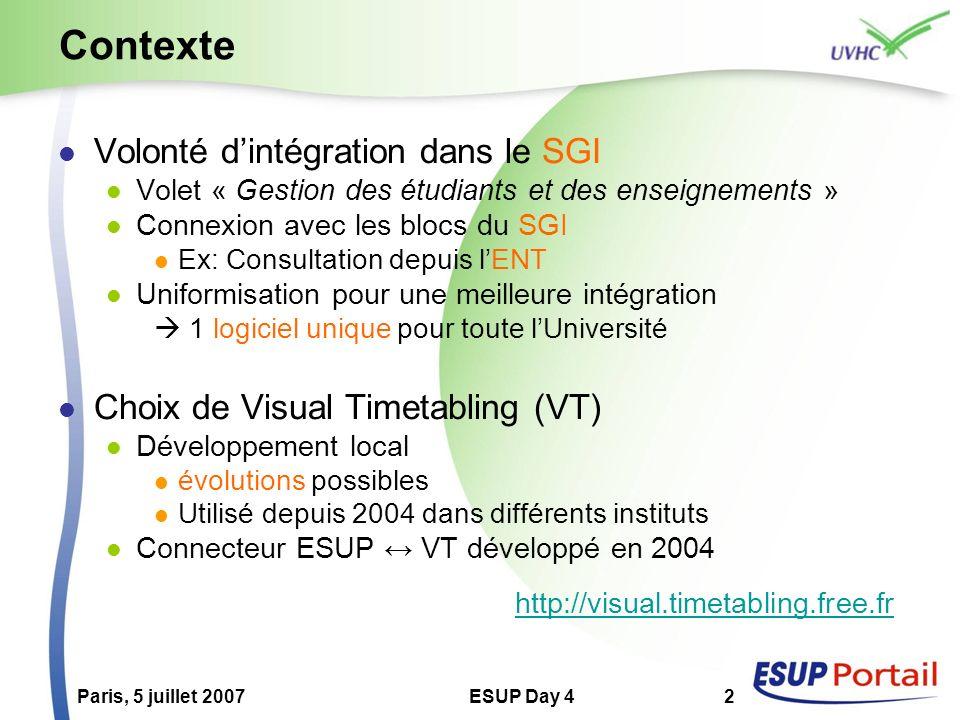 ESUP Day 42 Contexte Volonté dintégration dans le SGI Volet « Gestion des étudiants et des enseignements » Connexion avec les blocs du SGI Ex: Consult