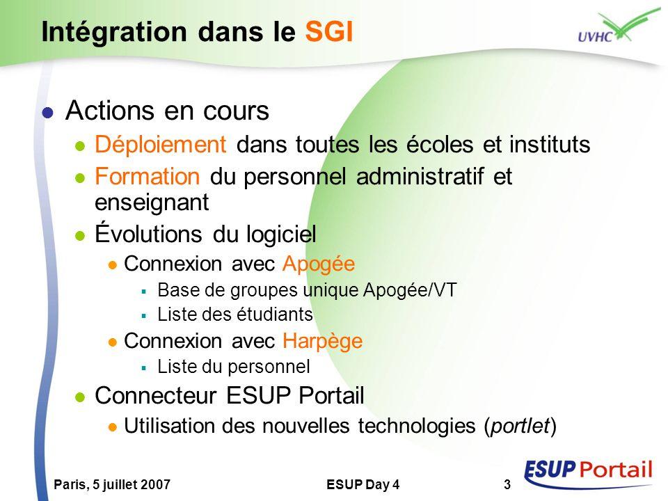 Paris, 5 juillet 2007ESUP Day 43 Intégration dans le SGI Actions en cours Déploiement dans toutes les écoles et instituts Formation du personnel admin
