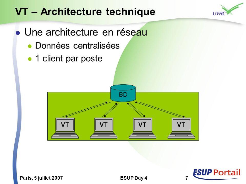 Paris, 5 juillet 2007ESUP Day 47 VT – Architecture technique Une architecture en réseau Données centralisées 1 client par poste BD VT