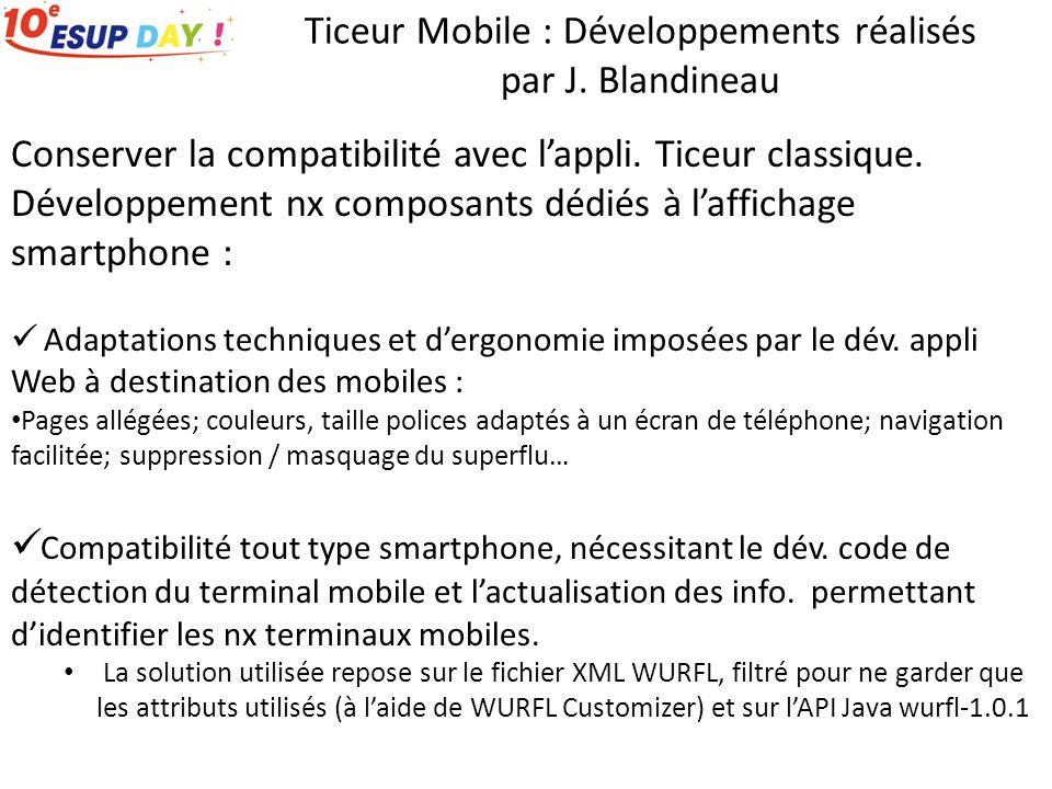 Ticeur Mobile : Développements réalisés par J. Blandineau Conserver la compatibilité avec lappli. Ticeur classique. Développement nx composants dédiés