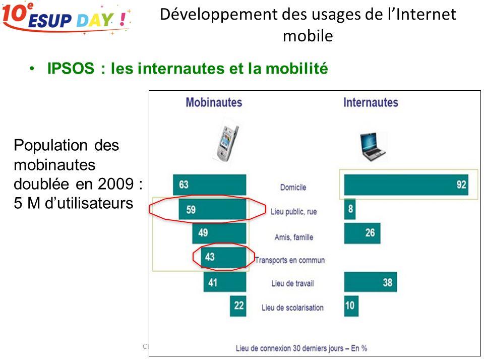 Développement des usages de lInternet mobile CIUEN 2010 : Services numériques à partir de dispositifs nomades IPSOS : les internautes et la mobilité Population des mobinautes doublée en 2009 : 5 M dutilisateurs
