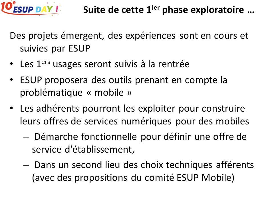 Des projets émergent, des expériences sont en cours et suivies par ESUP Les 1 ers usages seront suivis à la rentrée ESUP proposera des outils prenant