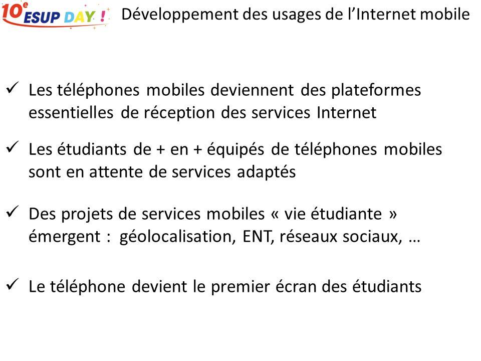 Les téléphones mobiles deviennent des plateformes essentielles de réception des services Internet Développement des usages de lInternet mobile Le télé