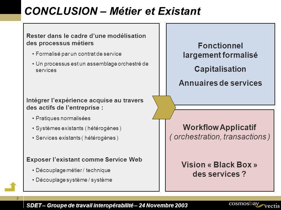 3 SDET – Groupe de travail interopérabilité – 24 Novembre 2003 CONCLUSION – Métier et Existant Fonctionnel largement formalisé Capitalisation Annuaire