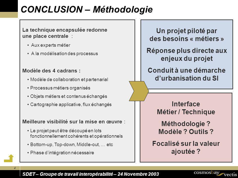 4 SDET – Groupe de travail interopérabilité – 24 Novembre 2003 CONCLUSION – Méthodologie Un projet piloté par des besoins « métiers » Réponse plus dir