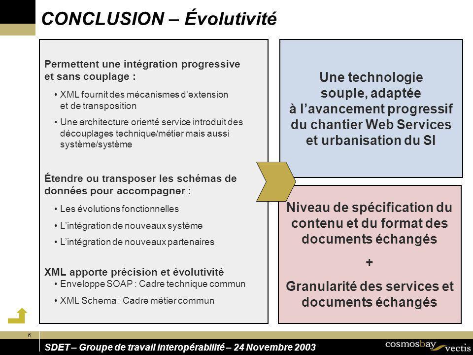 6 SDET – Groupe de travail interopérabilité – 24 Novembre 2003 CONCLUSION – Évolutivité Une technologie souple, adaptée à lavancement progressif du ch