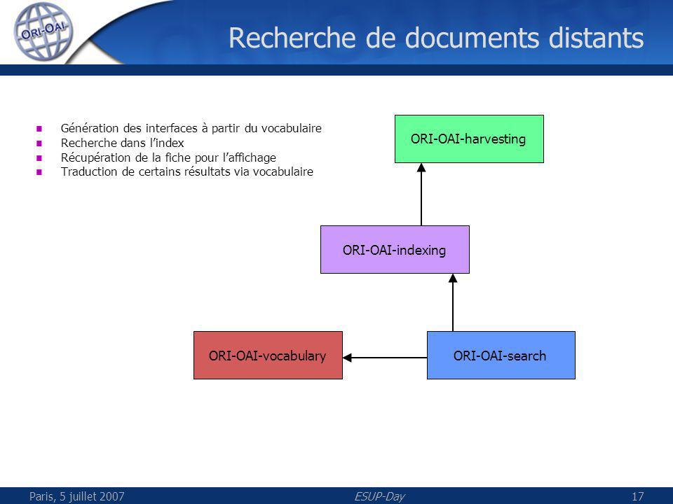Paris, 5 juillet 2007ESUP-Day17 Recherche de documents distants ORI-OAI-harvesting ORI-OAI-indexing ORI-OAI-vocabularyORI-OAI-search Génération des interfaces à partir du vocabulaire Recherche dans lindex Récupération de la fiche pour laffichage Traduction de certains résultats via vocabulaire