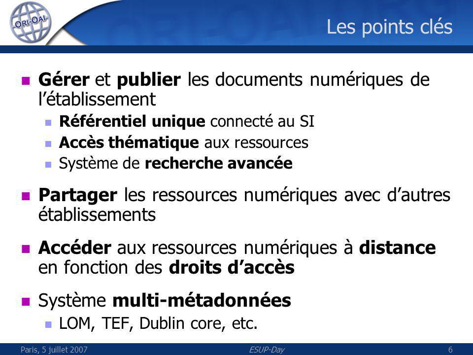 Paris, 5 juillet 2007ESUP-Day6 Les points clés Gérer et publier les documents numériques de létablissement Référentiel unique connecté au SI Accès thématique aux ressources Système de recherche avancée Partager les ressources numériques avec dautres établissements Accéder aux ressources numériques à distance en fonction des droits daccès Système multi-métadonnées LOM, TEF, Dublin core, etc.