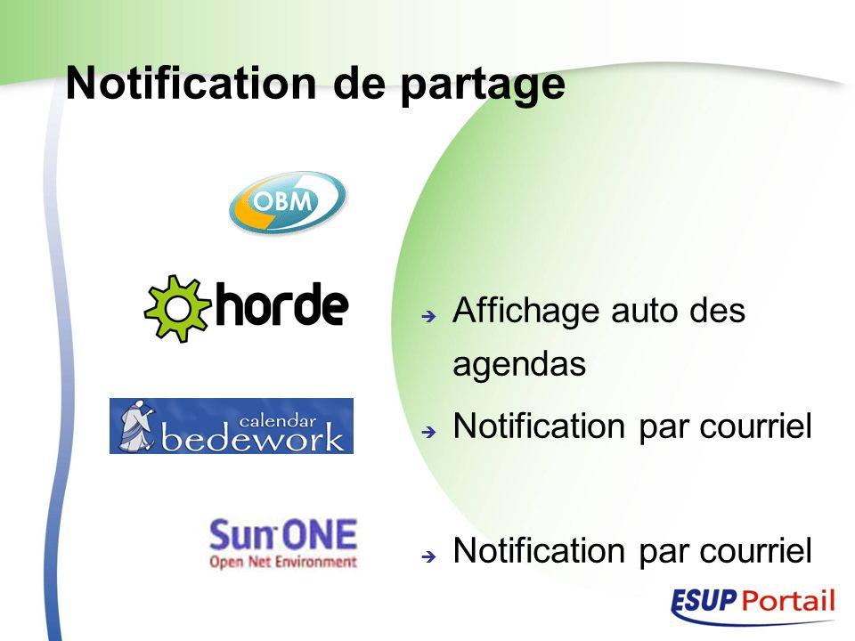 Notification de partage Affichage auto des agendas Notification par courriel