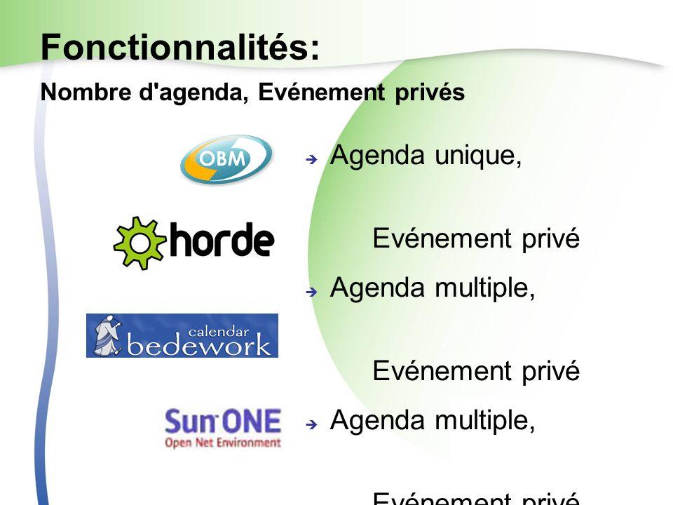 Fonctionnalités: Nombre d'agenda, Evénement privés Agenda unique, Evénement privé Agenda multiple, Evénement privé