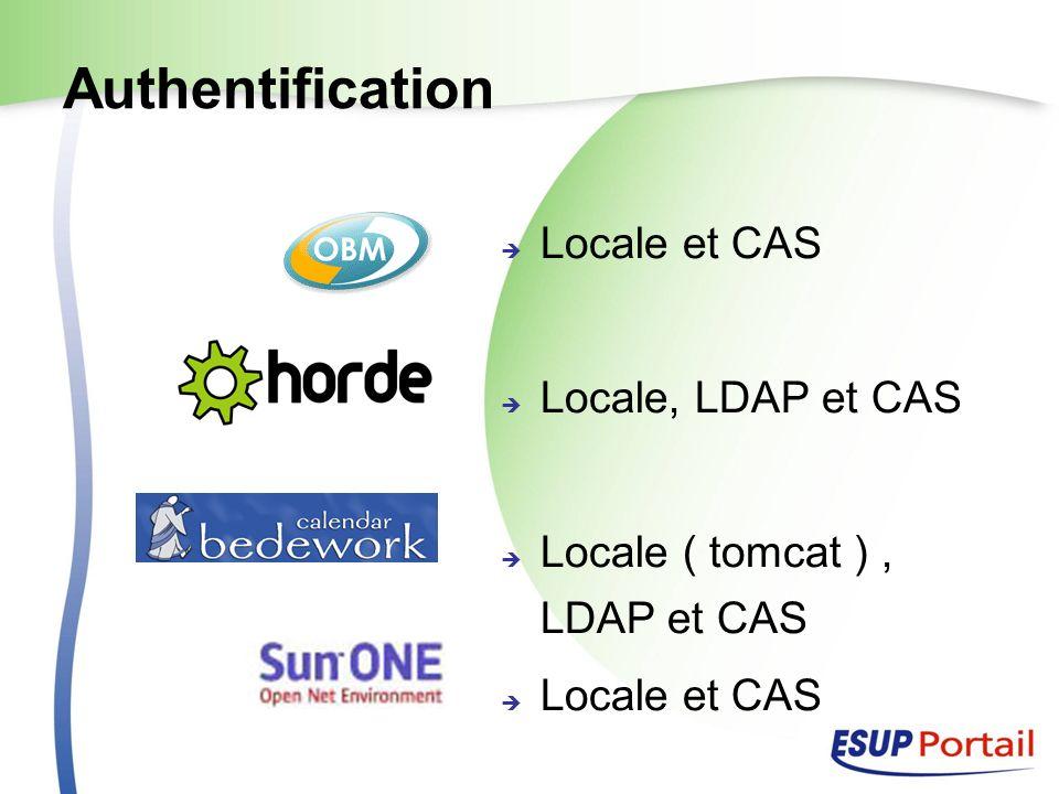 Authentification Locale et CAS Locale, LDAP et CAS Locale ( tomcat ), LDAP et CAS Locale et CAS