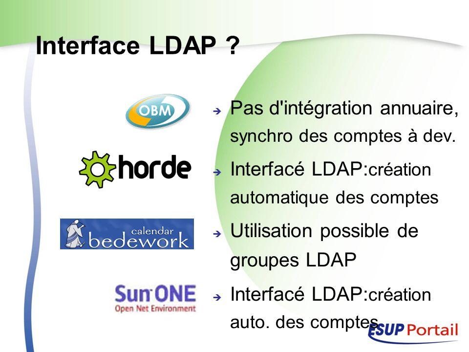 Interface LDAP ? Pas d'intégration annuaire, synchro des comptes à dev. Interfacé LDAP: création automatique des comptes Utilisation possible de group