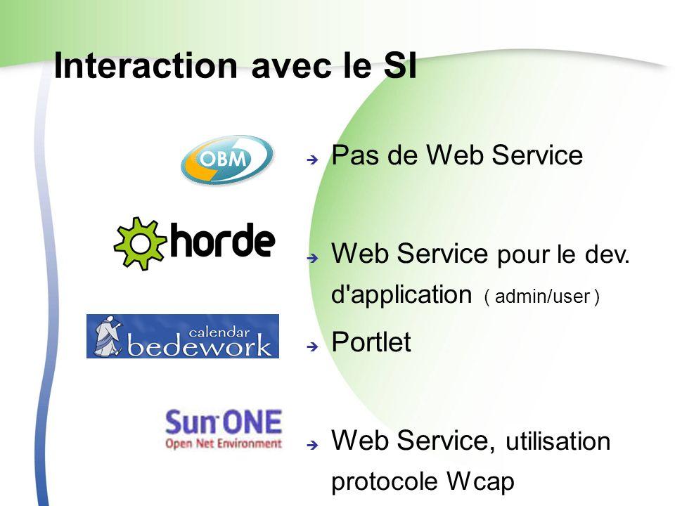 Interaction avec le SI Pas de Web Service Web Service pour le dev. d'application ( admin/user ) Portlet Web Service, utilisation protocole Wcap