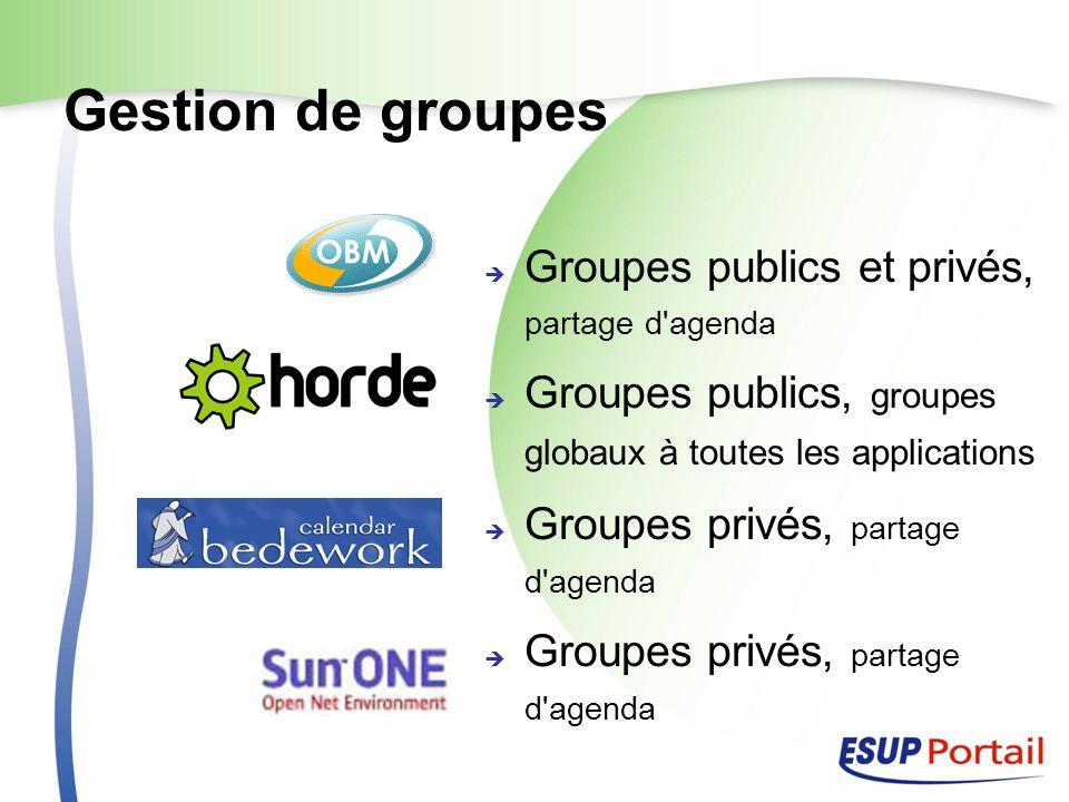 Gestion de groupes Groupes publics et privés, partage d'agenda Groupes publics, groupes globaux à toutes les applications Groupes privés, partage d'ag