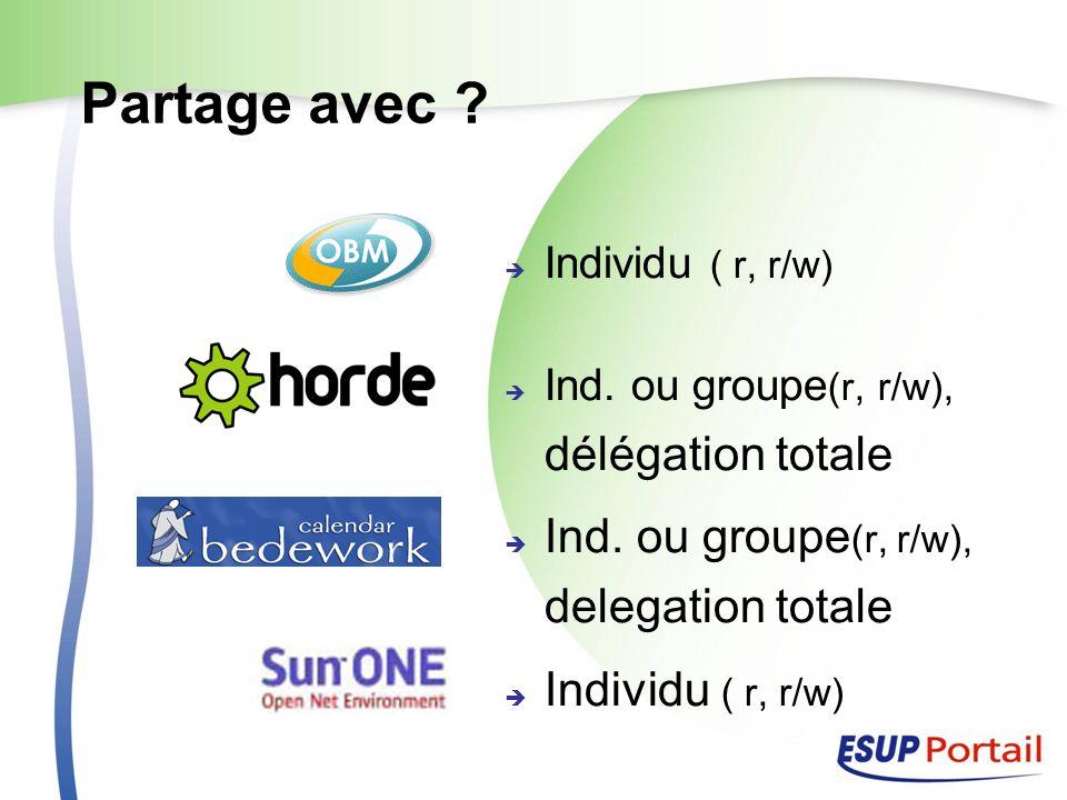 Partage avec .Individu ( r, r/w) Ind. ou groupe (r, r/w), délégation totale Ind.
