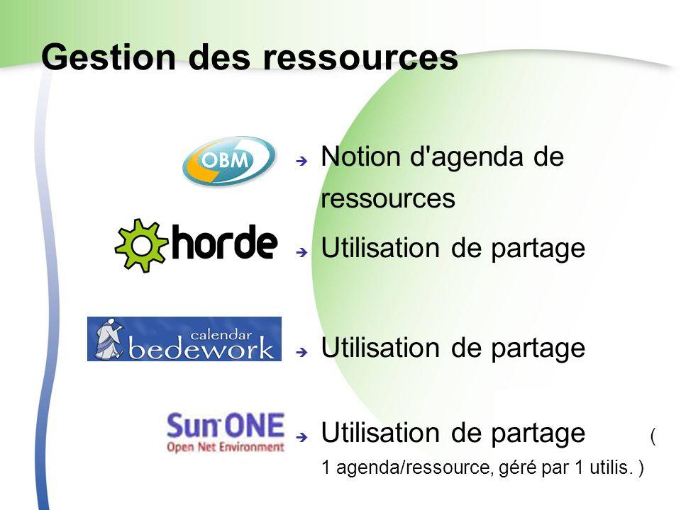 Gestion des ressources Notion d agenda de ressources Utilisation de partage Utilisation de partage ( 1 agenda/ressource, géré par 1 utilis.