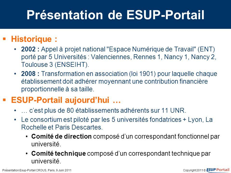 Copyright 2011 © Présentation de ESUP-Portail Historique : 2002 : Appel à projet national