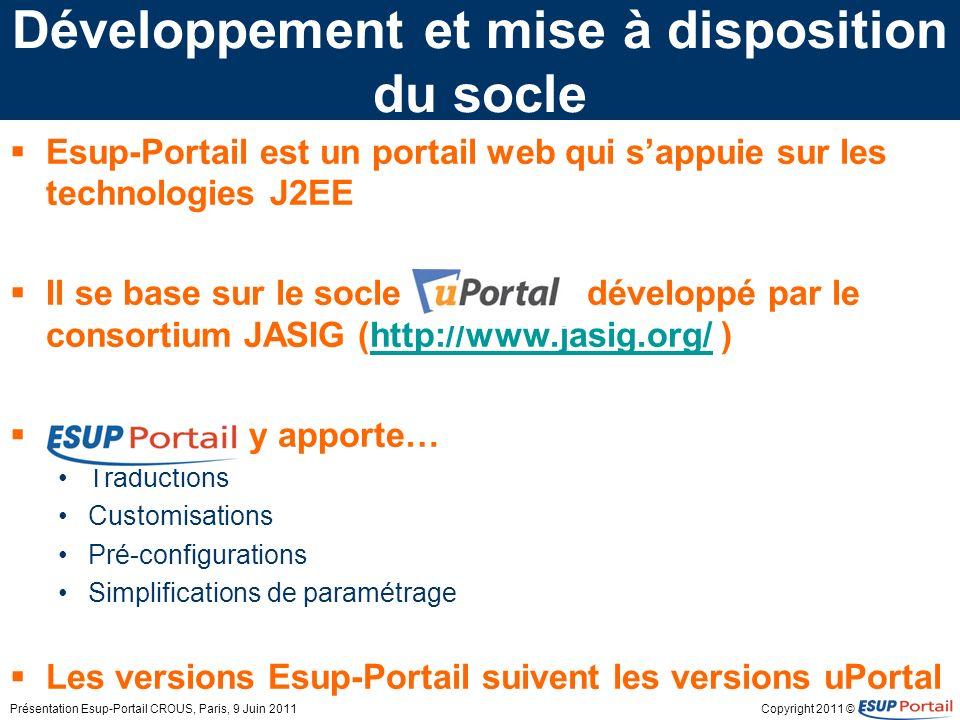 Copyright 2011 © Développement et mise à disposition du socle Esup-Portail est un portail web qui sappuie sur les technologies J2EE Il se base sur le