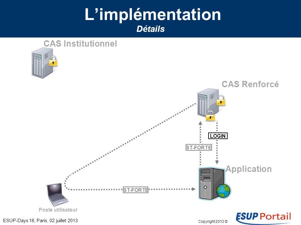 Copyright 2013 © Limplémentation Détails ESUP-Days 16, Paris, 02 juillet 2013 Poste utilisateur CAS Institutionnel CAS Renforcé Application ST-FORTE L