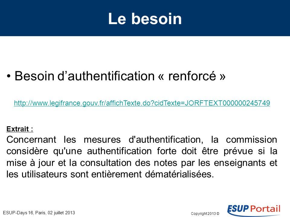Copyright 2013 © Le besoin ESUP-Days 16, Paris, 02 juillet 2013 Besoin dauthentification « renforcé » http://www.legifrance.gouv.fr/affichTexte.do?cid