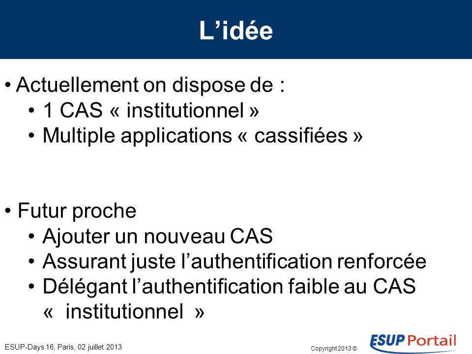 Copyright 2013 © Lidée ESUP-Days 16, Paris, 02 juillet 2013 Actuellement on dispose de : 1 CAS « institutionnel » Multiple applications « cassifiées »