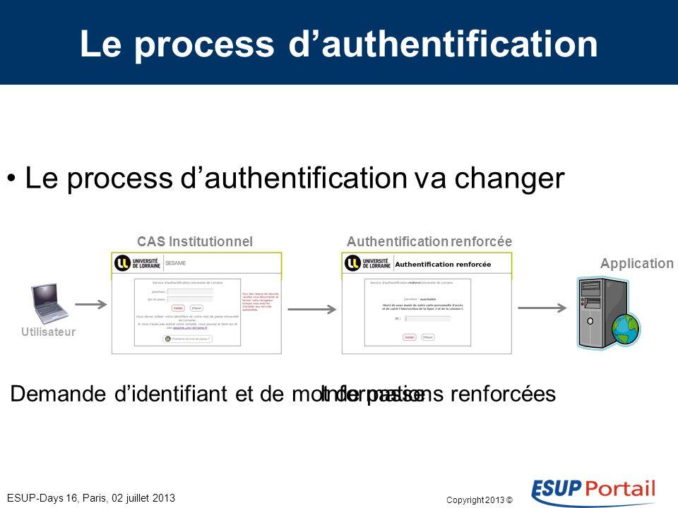 Copyright 2013 © Limplémentation Générale ESUP-Days 16, Paris, 02 juillet 2013 Poste utilisateur CAS institutionnel (auth.univ-lorraine.fr) Application Actuellement