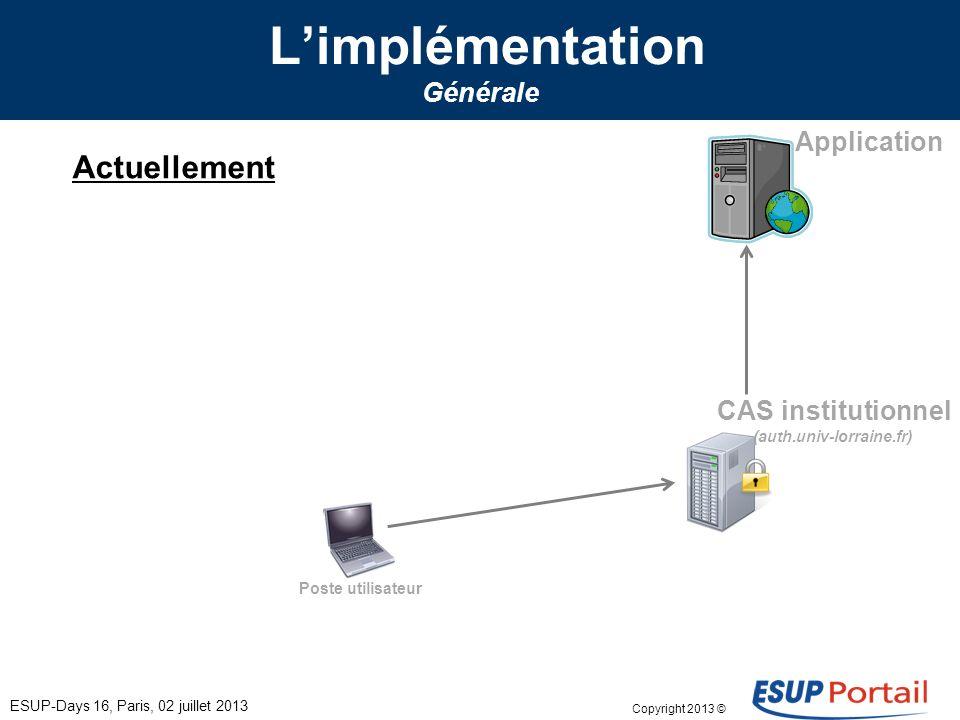 Copyright 2013 © Limplémentation Générale ESUP-Days 16, Paris, 02 juillet 2013 Prochainement Poste utilisateur CAS institutionnel (auth.univ-lorraine.fr) Application Authentification renforcée (securite.univ-lorraine.fr) Mécanisme renforcé