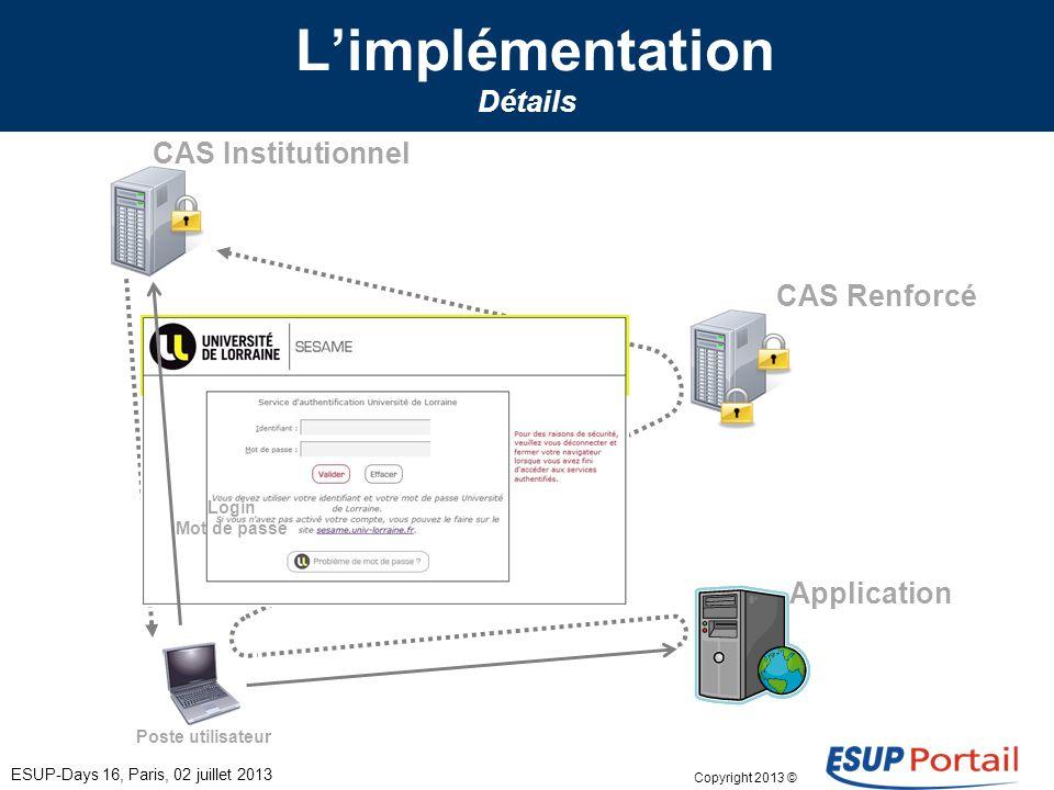 Copyright 2013 © Limplémentation Détails ESUP-Days 16, Paris, 02 juillet 2013 Poste utilisateur CAS Institutionnel CAS Renforcé Application Login Mot de passe