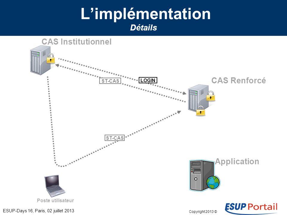 Copyright 2013 © Limplémentation Détails ESUP-Days 16, Paris, 02 juillet 2013 Poste utilisateur CAS Institutionnel CAS Renforcé Application ST-CAS LOGIN