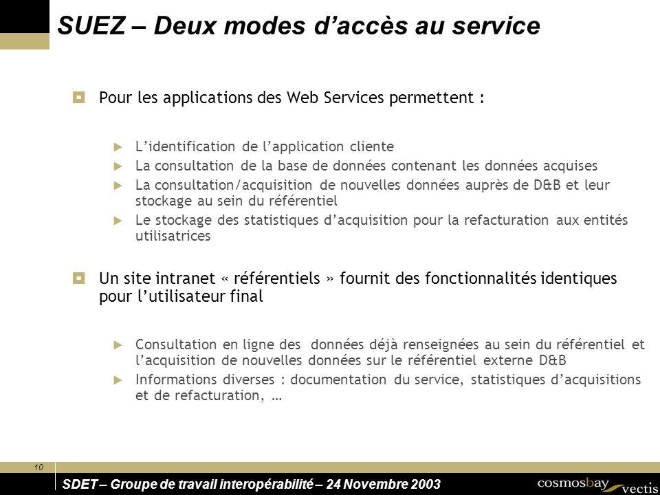 10 SDET – Groupe de travail interopérabilité – 24 Novembre 2003 Pour les applications des Web Services permettent : Lidentification de lapplication cl