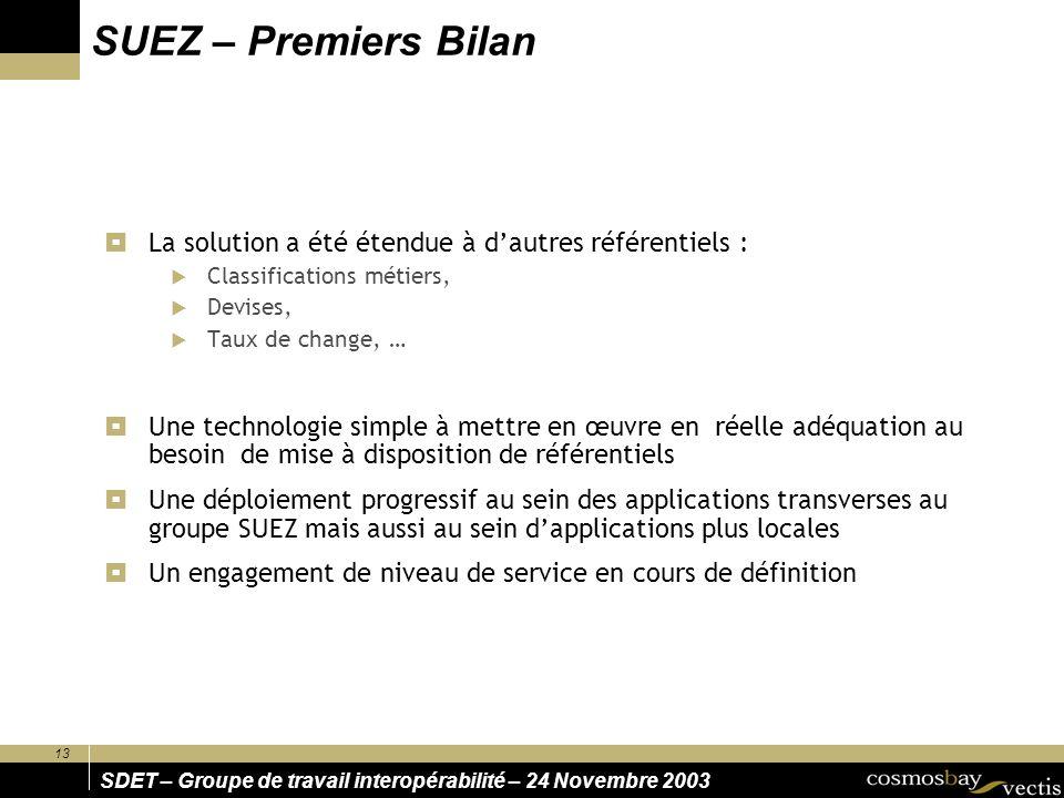 13 SDET – Groupe de travail interopérabilité – 24 Novembre 2003 La solution a été étendue à dautres référentiels : Classifications métiers, Devises, T