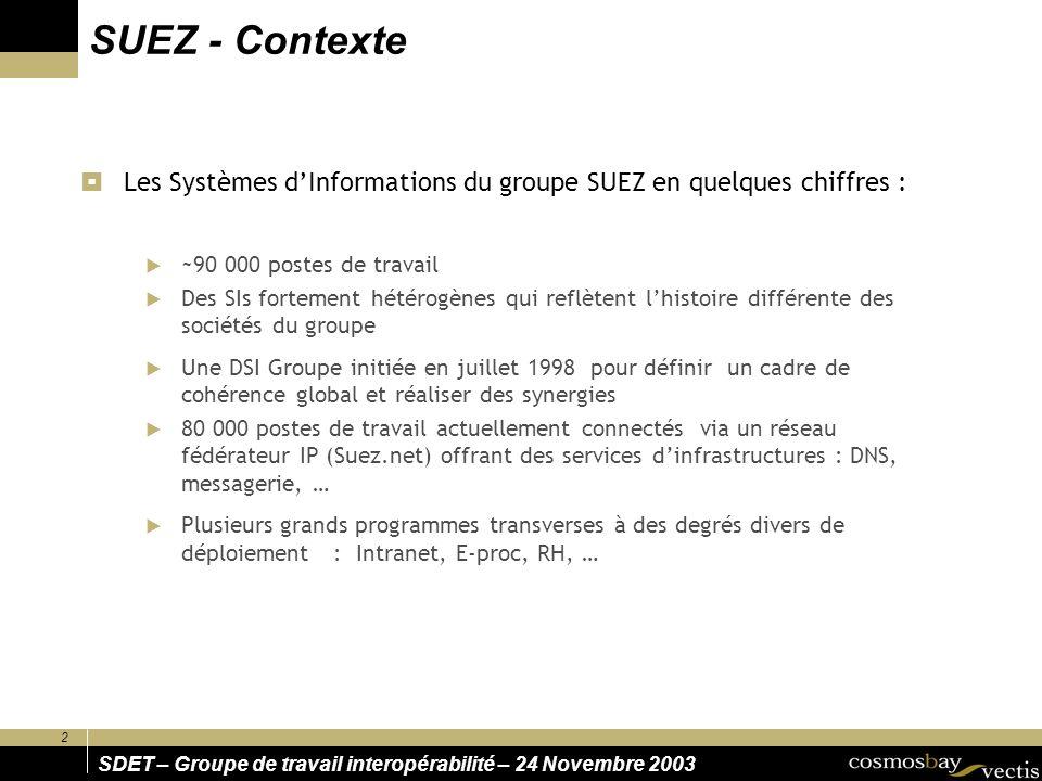 2 SDET – Groupe de travail interopérabilité – 24 Novembre 2003 SUEZ - Contexte Les Systèmes dInformations du groupe SUEZ en quelques chiffres : ~90 00
