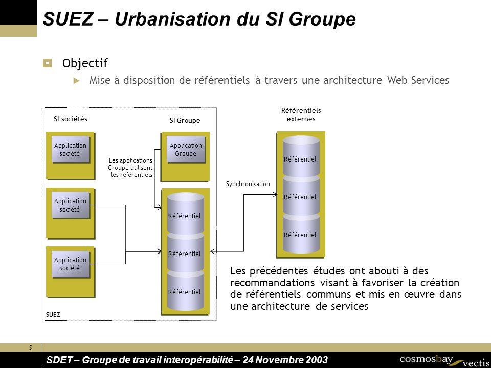 4 SDET – Groupe de travail interopérabilité – 24 Novembre 2003 Les référentiels contiennent les concepts invariants du groupe SUEZ.