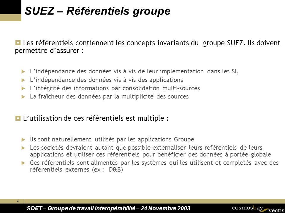 4 SDET – Groupe de travail interopérabilité – 24 Novembre 2003 Les référentiels contiennent les concepts invariants du groupe SUEZ. Ils doivent permet