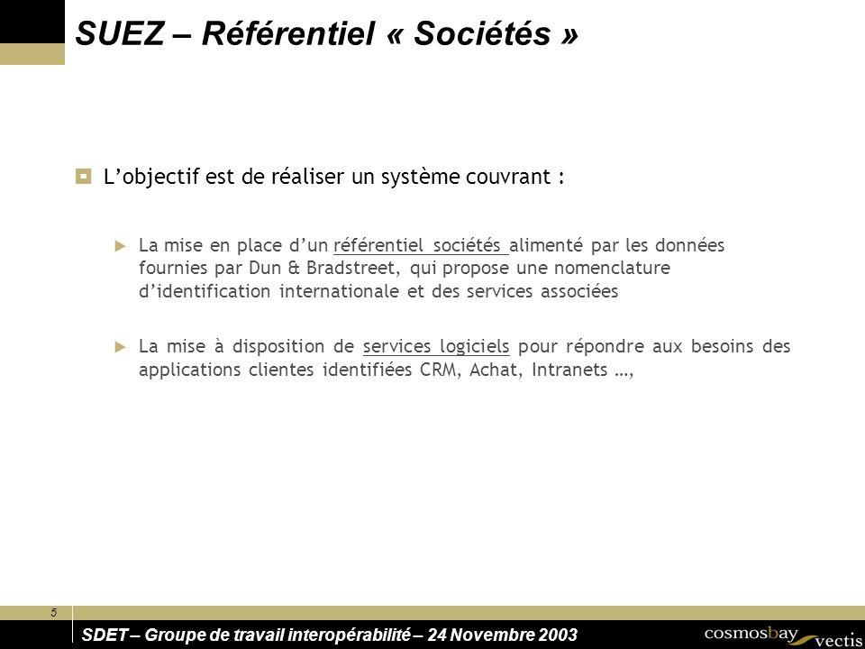 5 SDET – Groupe de travail interopérabilité – 24 Novembre 2003 Lobjectif est de réaliser un système couvrant : La mise en place dun référentiel sociét