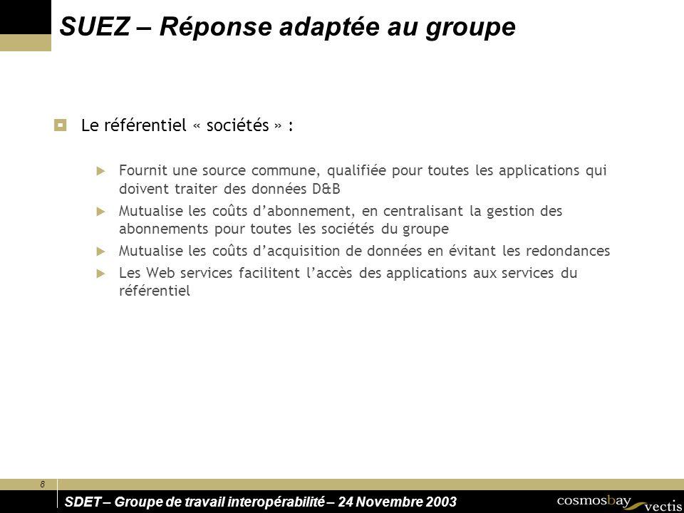 8 SDET – Groupe de travail interopérabilité – 24 Novembre 2003 Le référentiel « sociétés » : Fournit une source commune, qualifiée pour toutes les app