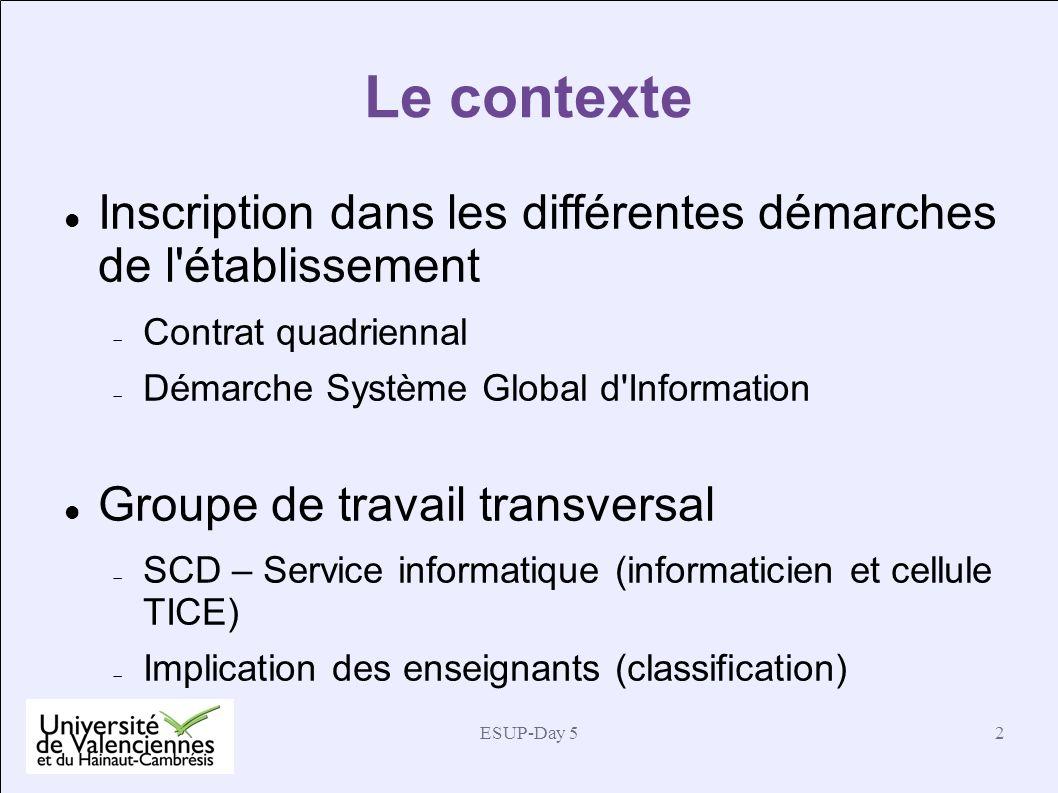 ESUP-Day 52 Le contexte Inscription dans les différentes démarches de l'établissement Contrat quadriennal Démarche Système Global d'Information Groupe