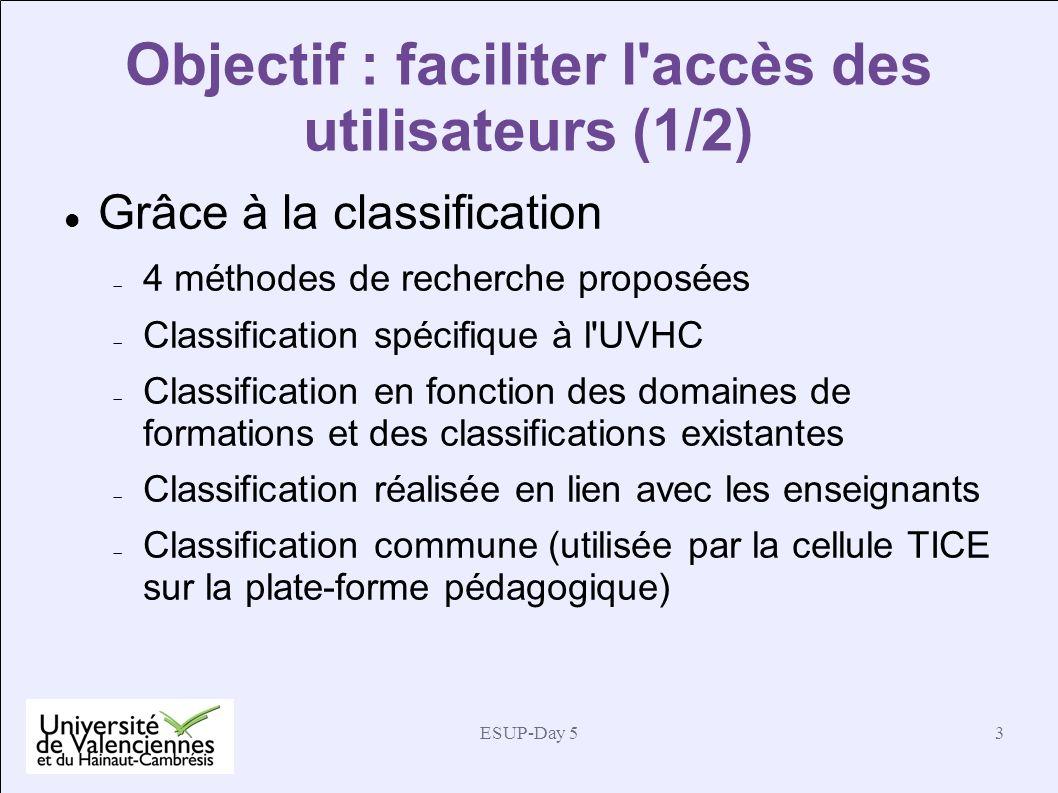 ESUP-Day 53 Objectif : faciliter l'accès des utilisateurs (1/2) Grâce à la classification 4 méthodes de recherche proposées Classification spécifique