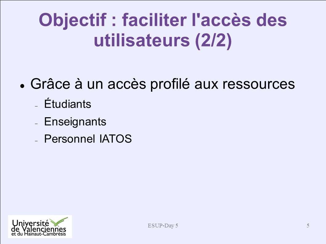 5 Objectif : faciliter l'accès des utilisateurs (2/2) Grâce à un accès profilé aux ressources Étudiants Enseignants Personnel IATOS